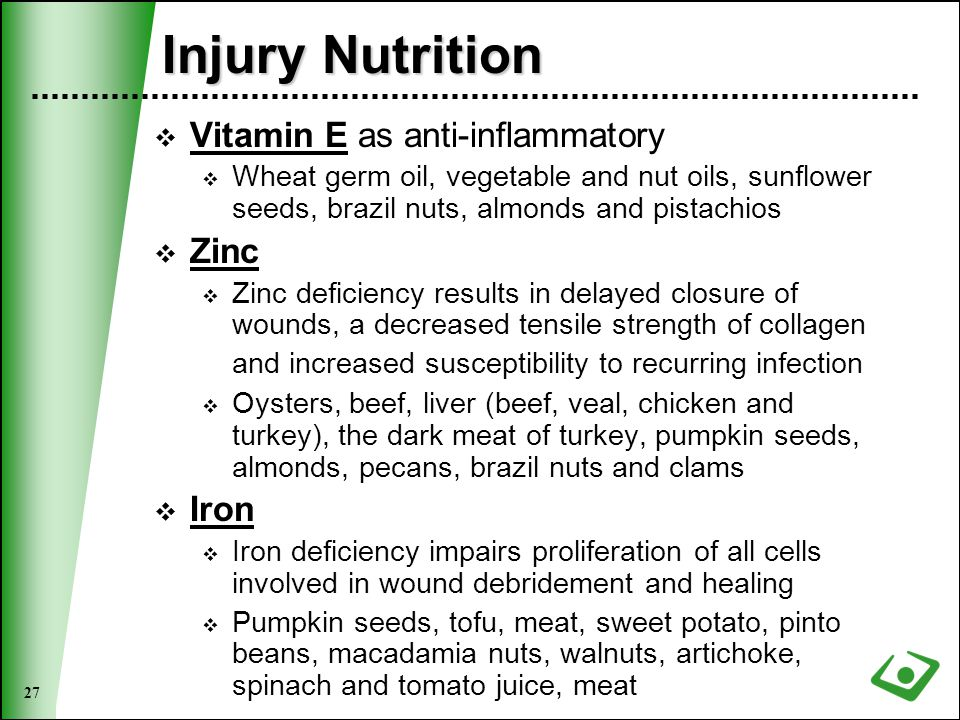 27 Injury Nutrition  Vitamin E as anti-inflammatory  Wheat germ oil, vegetable and nut oils, sunflower seeds, brazil nuts, almonds and pistachios  Zinc  Zinc deficiency results in delayed closure of wounds, a decreased tensile strength of collagen and increased susceptibility to recurring infection  Oysters, beef, liver (beef, veal, chicken and turkey), the dark meat of turkey, pumpkin seeds, almonds, pecans, brazil nuts and clams  Iron  Iron deficiency impairs proliferation of all cells involved in wound debridement and healing  Pumpkin seeds, tofu, meat, sweet potato, pinto beans, macadamia nuts, walnuts, artichoke, spinach and tomato juice, meat