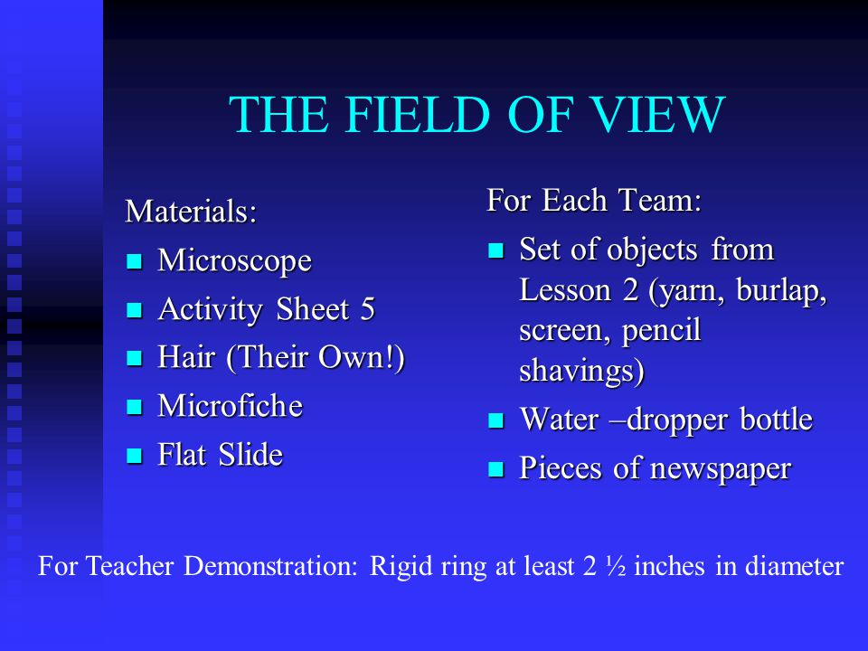 THE FIELD OF VIEW Materials: Microscope Microscope Activity Sheet 5 Activity Sheet 5 Hair (Their Own!) Hair (Their Own!) Microfiche Microfiche Flat Slide Flat Slide For Each Team: Set of objects from Lesson 2 (yarn, burlap, screen, pencil shavings) Water –dropper bottle Pieces of newspaper For Teacher Demonstration: Rigid ring at least 2 ½ inches in diameter
