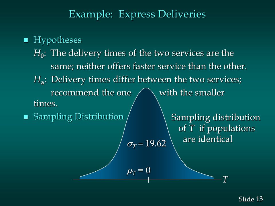 13 Slide n Hypotheses H 0 : The delivery times of the two services are the same; neither offers faster service than the other.