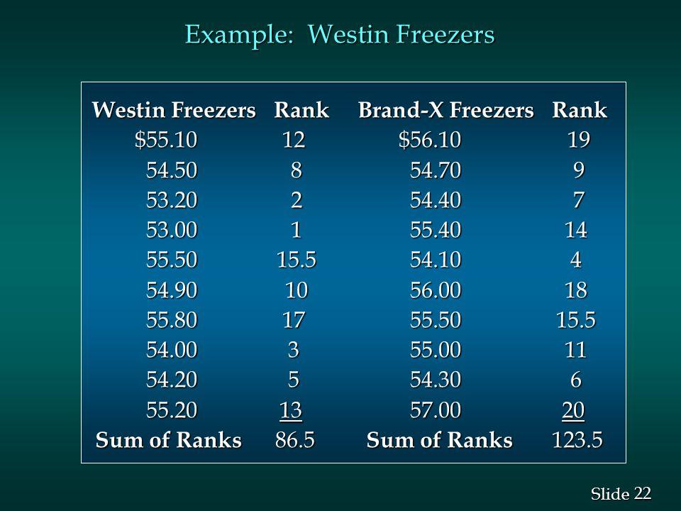 22 Slide Example: Westin Freezers Westin Freezers Rank Brand-X Freezers Rank Westin Freezers Rank Brand-X Freezers Rank $55.10 12 $56.10 19 $55.10 12 $56.10 19 54.50 8 54.70 9 54.50 8 54.70 9 53.20 2 54.40 7 53.20 2 54.40 7 53.00 1 55.40 14 53.00 1 55.40 14 55.50 15.5 54.10 4 55.50 15.5 54.10 4 54.90 10 56.00 18 54.90 10 56.00 18 55.80 17 55.50 15.5 55.80 17 55.50 15.5 54.00 3 55.00 11 54.00 3 55.00 11 54.20 5 54.30 6 54.20 5 54.30 6 55.20 13 57.00 20 55.20 13 57.00 20 Sum of Ranks 86.5 Sum of Ranks 123.5