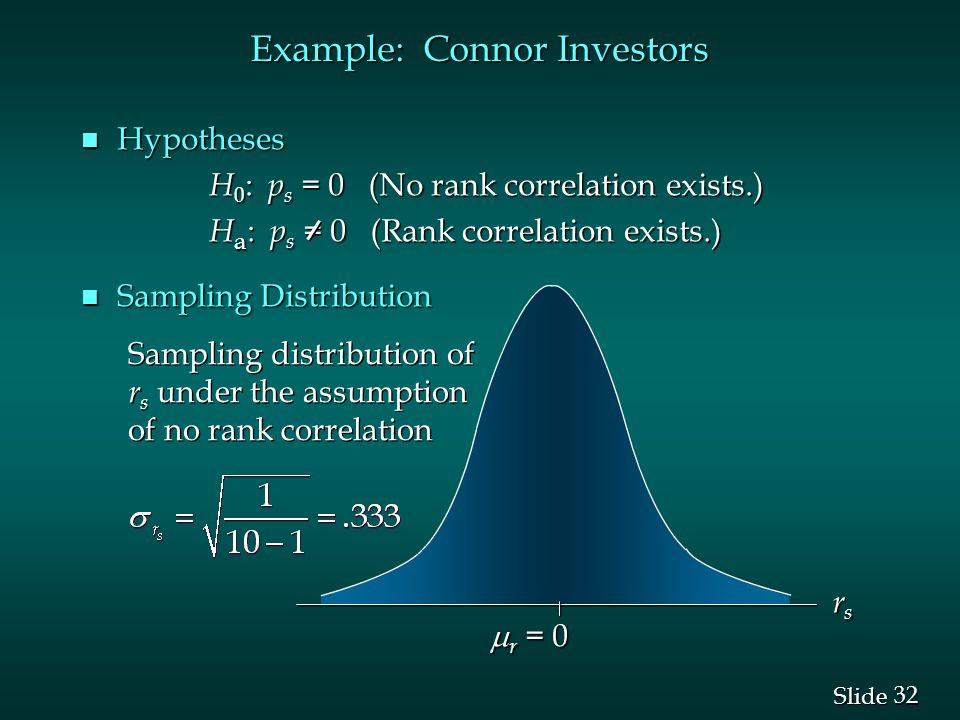32 Slide Example: Connor Investors n Hypotheses H 0 : p s = 0 (No rank correlation exists.) H 0 : p s = 0 (No rank correlation exists.) H a : p s = 0 (Rank correlation exists.) H a : p s = 0 (Rank correlation exists.) n Sampling Distribution  r = 0 rsrsrsrs Sampling distribution of r s under the assumption of no rank correlation Sampling distribution of r s under the assumption of no rank correlation