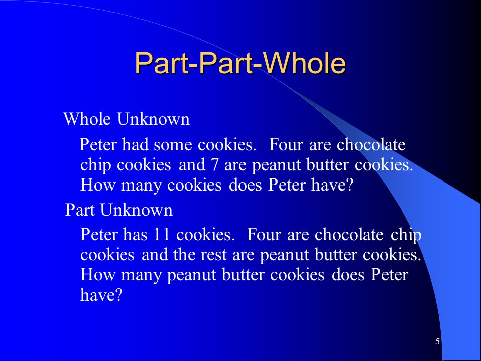 5 Part-Part-Whole Whole Unknown Peter had some cookies. Four are chocolate chip cookies and 7 are peanut butter cookies. How many cookies does Peter h