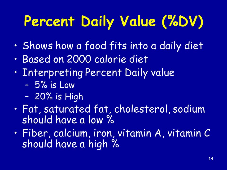 14 Percent Daily Value (%DV) Shows how a food fits into a daily diet Based on 2000 calorie diet Interpreting Percent Daily value – 5% is Low – 20% is