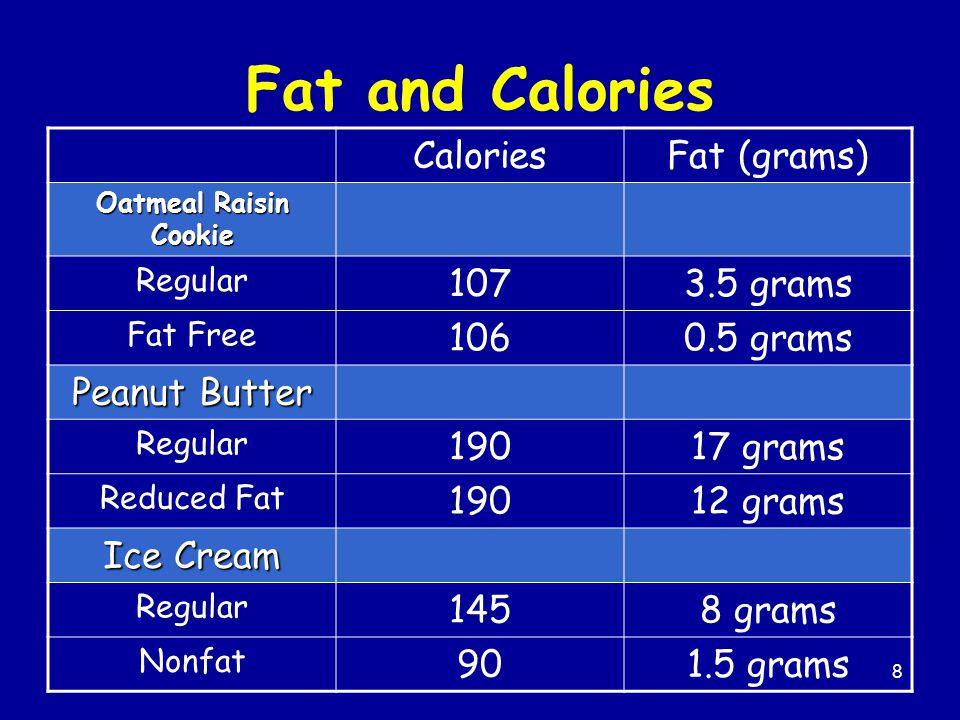 8 Fat and Calories CaloriesFat (grams) Oatmeal Raisin Cookie Regular 1073.5 grams Fat Free 1060.5 grams Peanut Butter Regular 19017 grams Reduced Fat