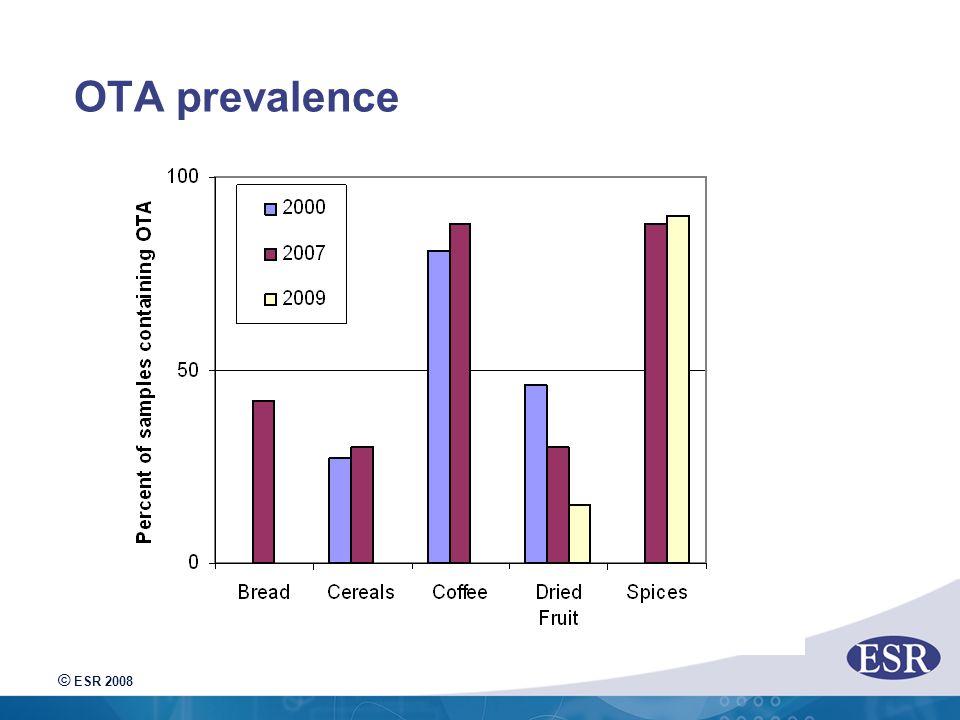© ESR 2008 OTA prevalence