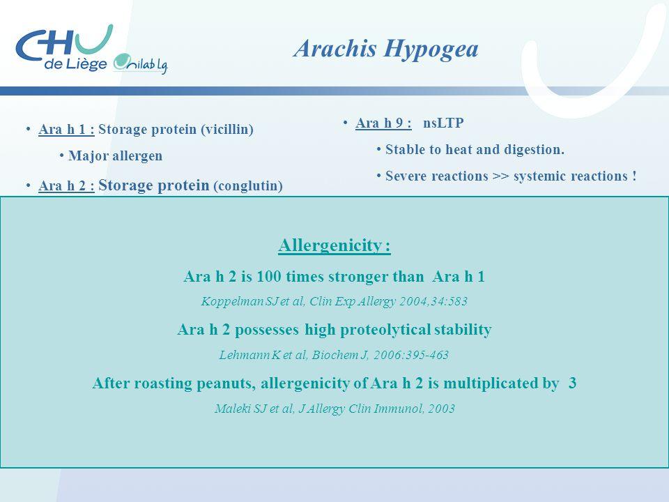 Arachis Hypogea Ara h 1 : Storage protein (vicillin) Major allergen Ara h 2 : Storage protein (conglutin) + frequent, sensitizing potential ++, stabil