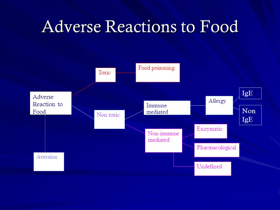 Adverse Reactions to Food Adverse Reaction to Food Toxic Food poisoning Non toxic Aversion Non-immune mediated Enzymatic Pharmacological Undefined Imm