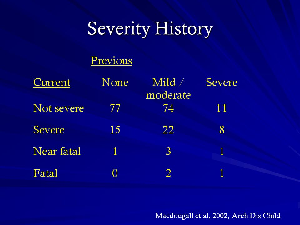 Severity History Macdougall et al, 2002, Arch Dis Child