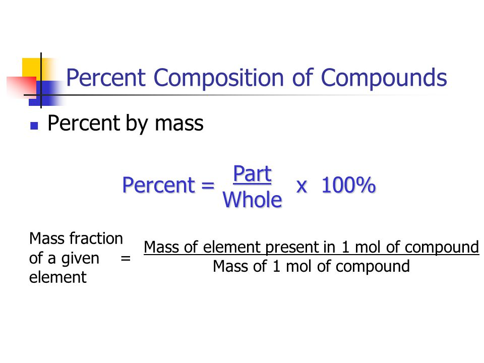 Percent Composition of Compounds Percent by mass Percent = x 100% Mass fraction of a given = element PartWhole Mass of element present in 1 mol of com
