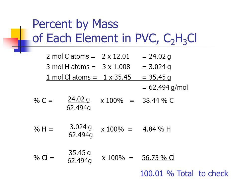 Percent by Mass of Each Element in PVC, C 2 H 3 Cl % C = x 100% = 38.44 % C % H = x 100% = 4.84 % H % Cl = x 100% = 56.73 % Cl 24.02 g 62.494g 3.024 g
