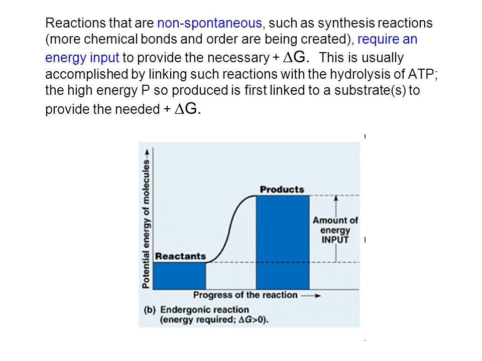 Reactions that are non-spontaneous, such as synthesis reactions (more chemical bonds and order are being created), require an energy input to provide the necessary +  G.