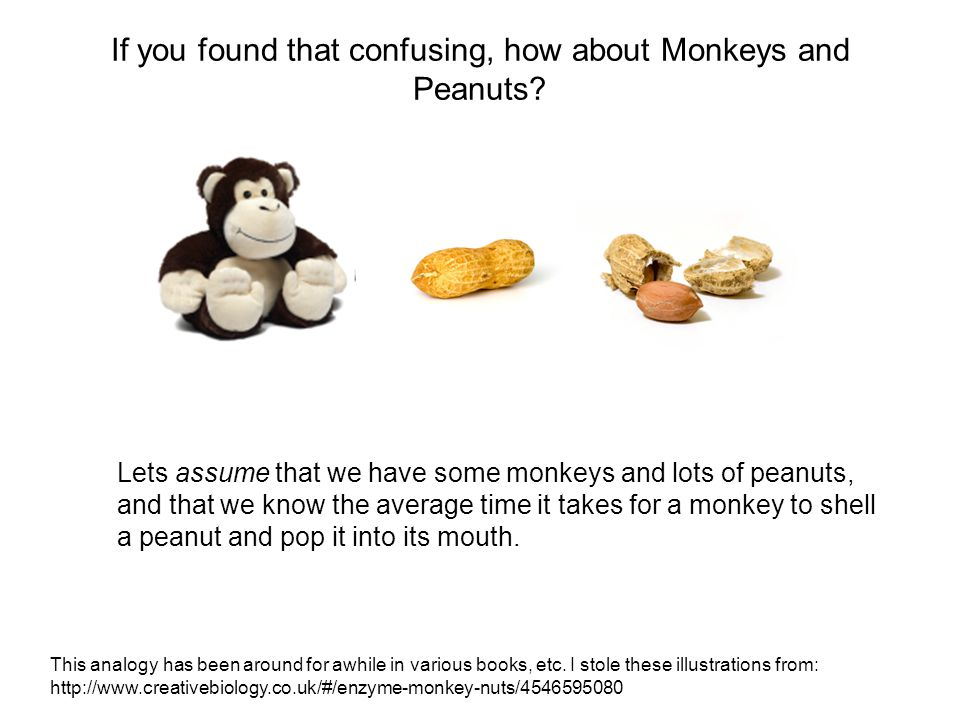 If you found that confusing, how about Monkeys and Peanuts? This analogy has been around for awhile in various books, etc. I stole these illustrations
