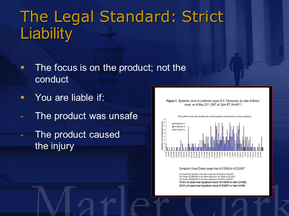 The Legal Standard: Strict Liability   The focus is on the product; not the conduct   You are liable if: - -The product was unsafe - -The product caused the injury