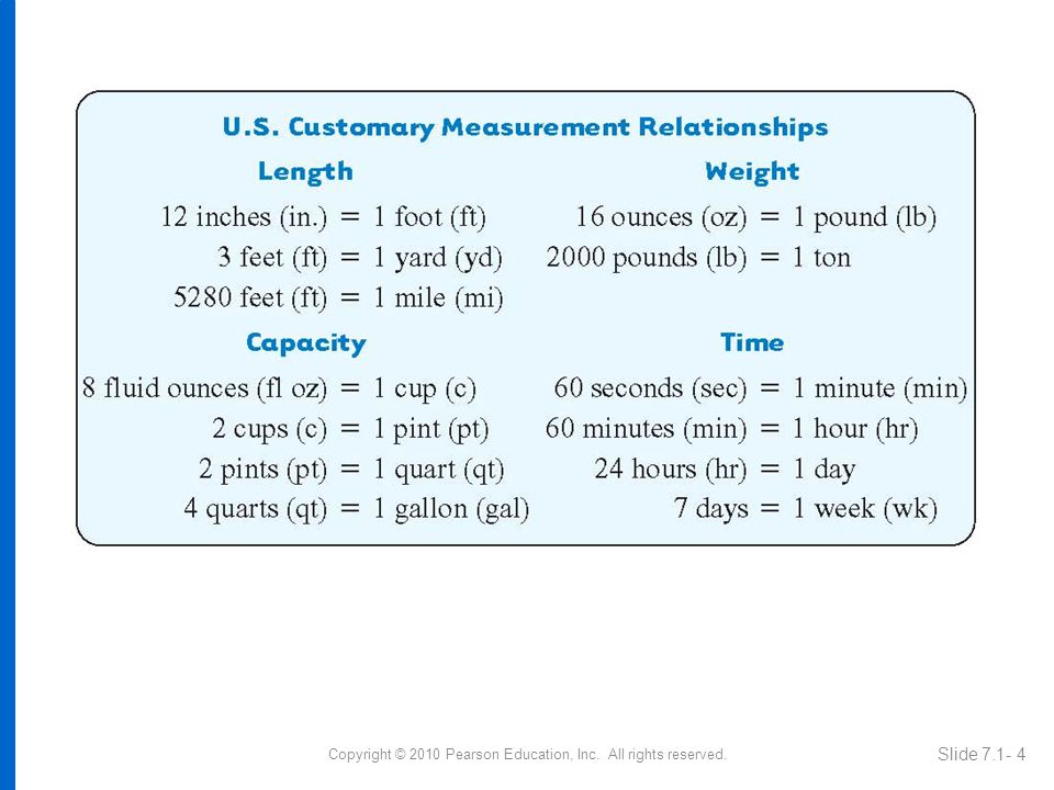 Memorize the U.S.customary measurement conversions shown on the previous slide.