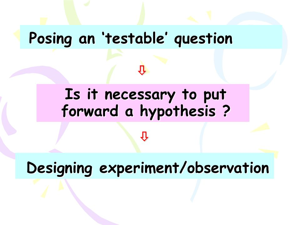 Posing an 'testable' question  Is it necessary to put forward a hypothesis ?  Designing experiment/observation