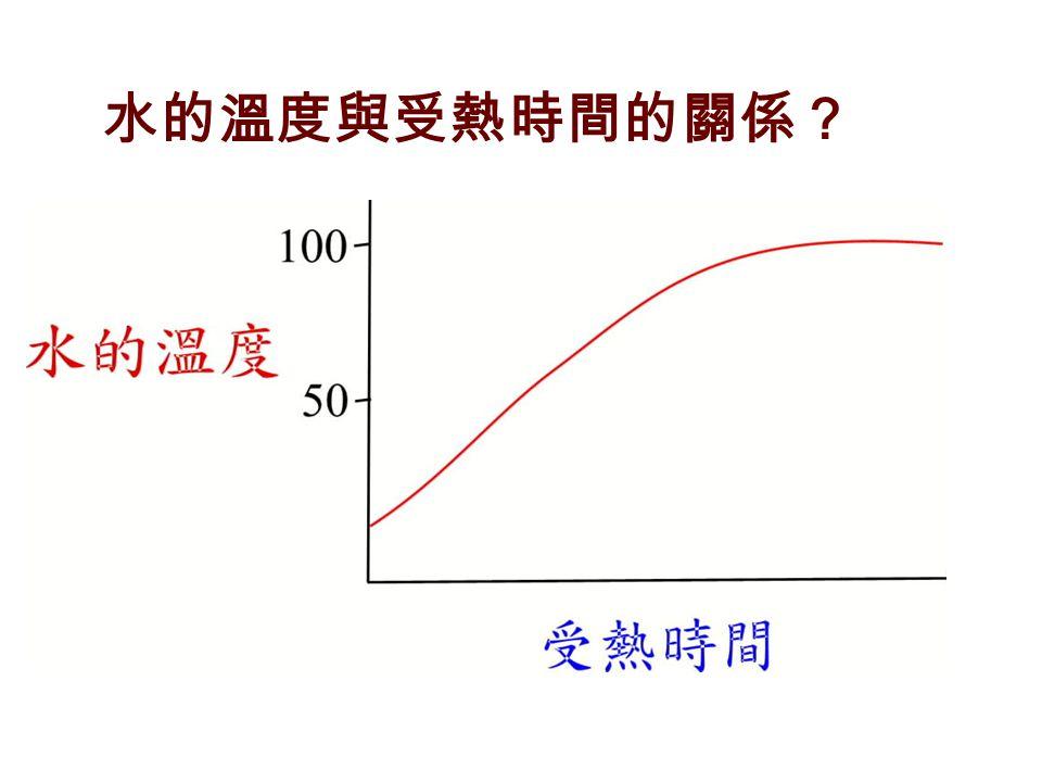 水的溫度與受熱時間的關係?