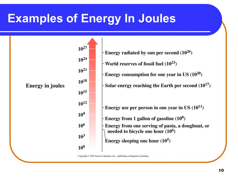 10 Examples of Energy In Joules