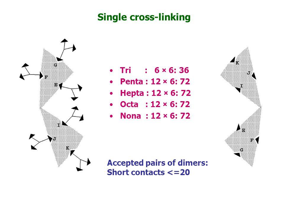 Tri : 6 × 6: 36 Penta : 12 × 6: 72 Hepta : 12 × 6: 72 Octa : 12 × 6: 72 Nona : 12 × 6: 72 Accepted pairs of dimers: Short contacts <=20 Single cross-l