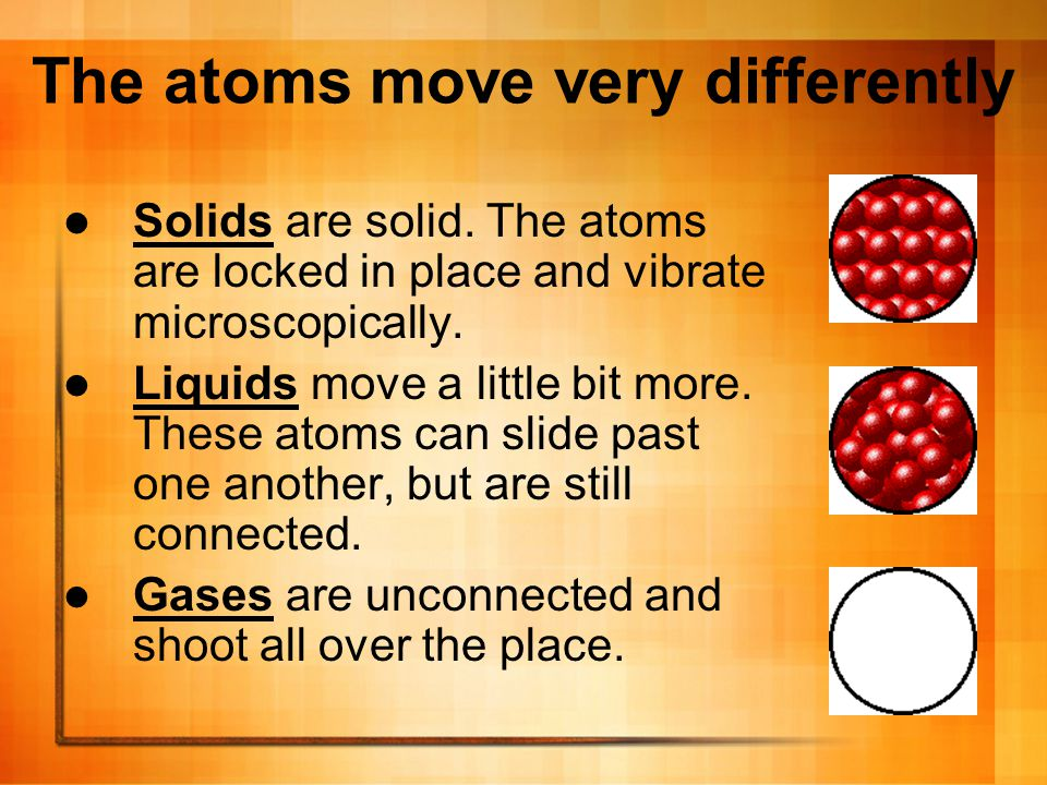 Pulsating Plasmas The 4 th state of matter, plasma is matter that does not have a definite shape or volume and whose particles have broken apart.