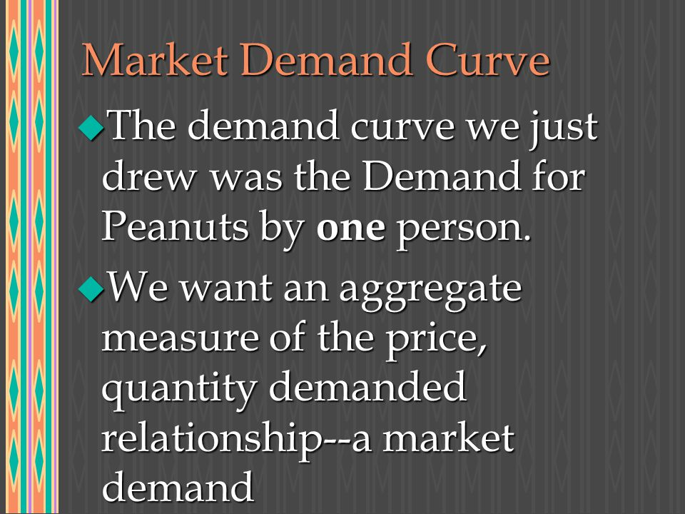 Market Demand Curve u The demand curve we just drew was the Demand for Peanuts by one person.