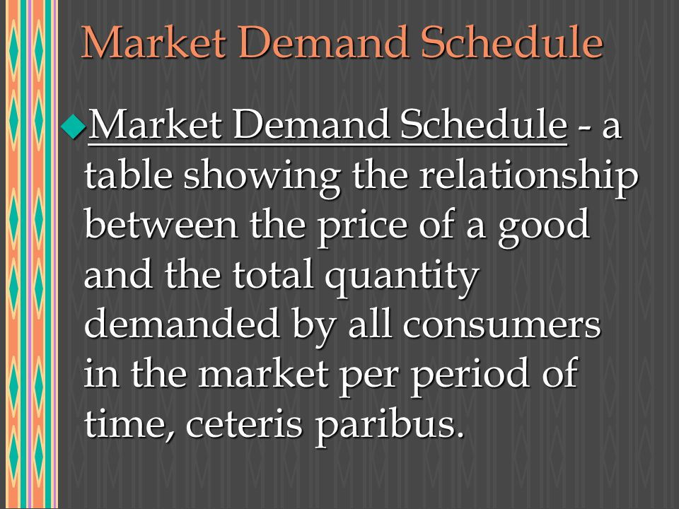 Market Demand Schedule u Market Demand Schedule - a table showing the relationship between the price of a good and the total quantity demanded by all consumers in the market per period of time, ceteris paribus.