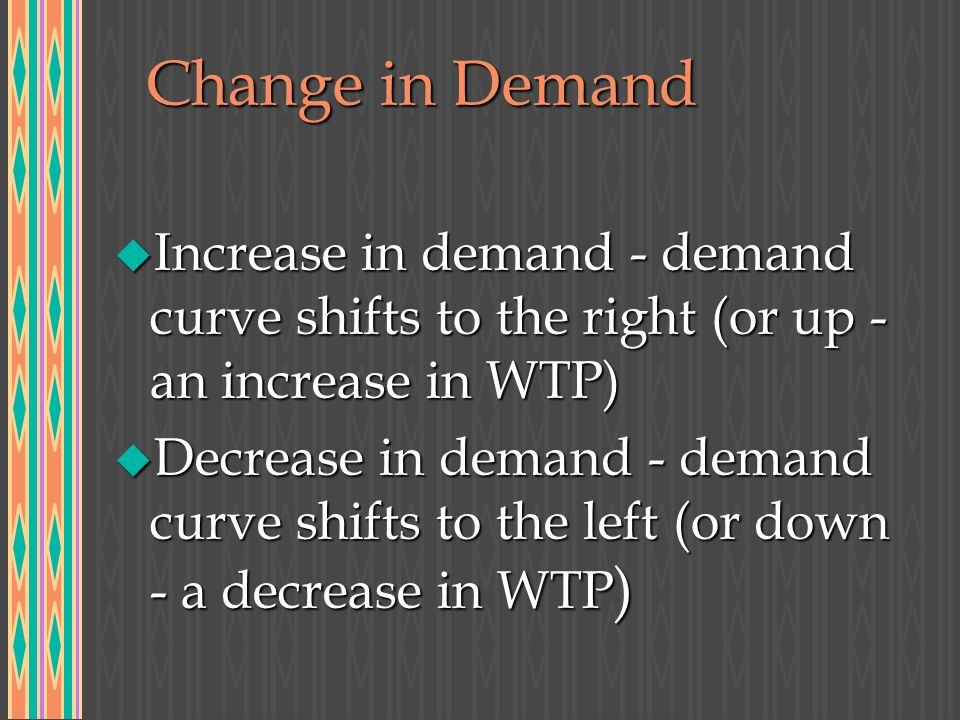 Change in Demand u Increase in demand - demand curve shifts to the right (or up - an increase in WTP) u Decrease in demand - demand curve shifts to the left (or down - a decrease in WTP )