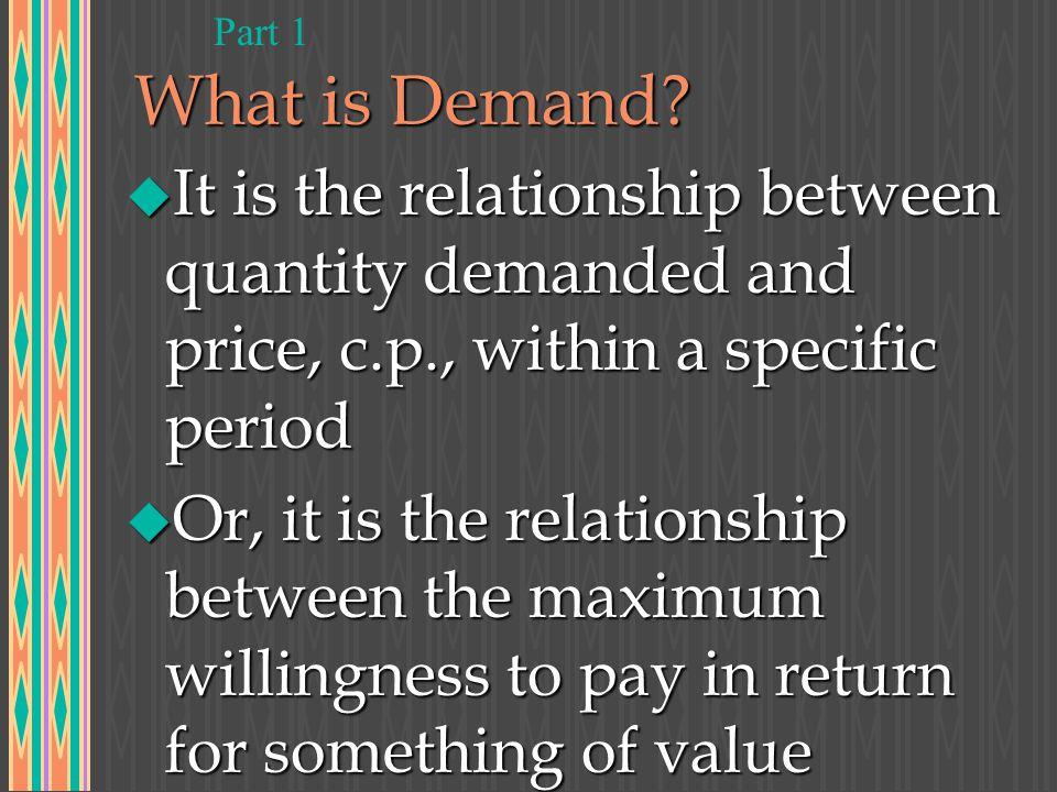 Individual Demand Curve P($) q d per semester 0.50 1.00 1.50 2.00 0 51015 A