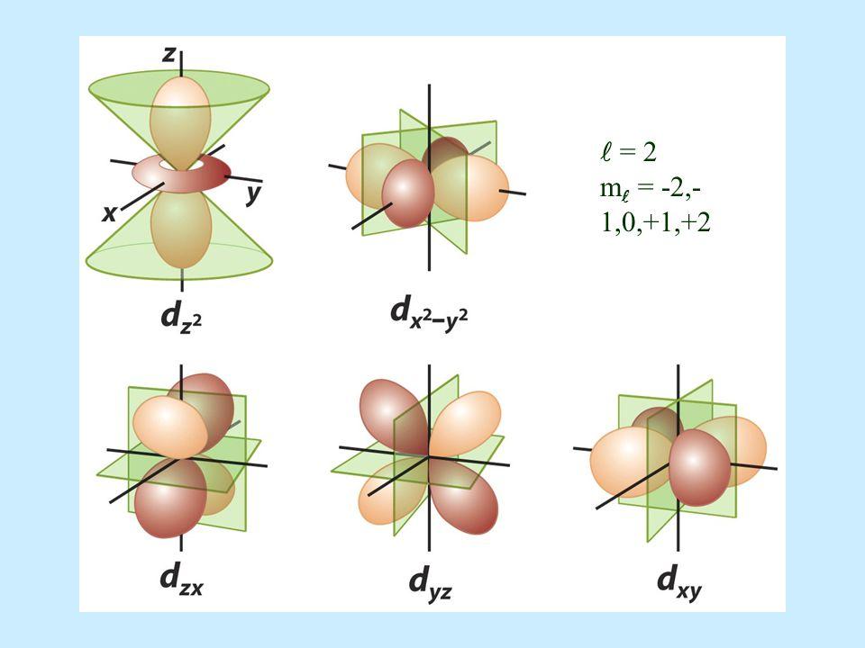 = 2 m = -2,- 1,0,+1,+2
