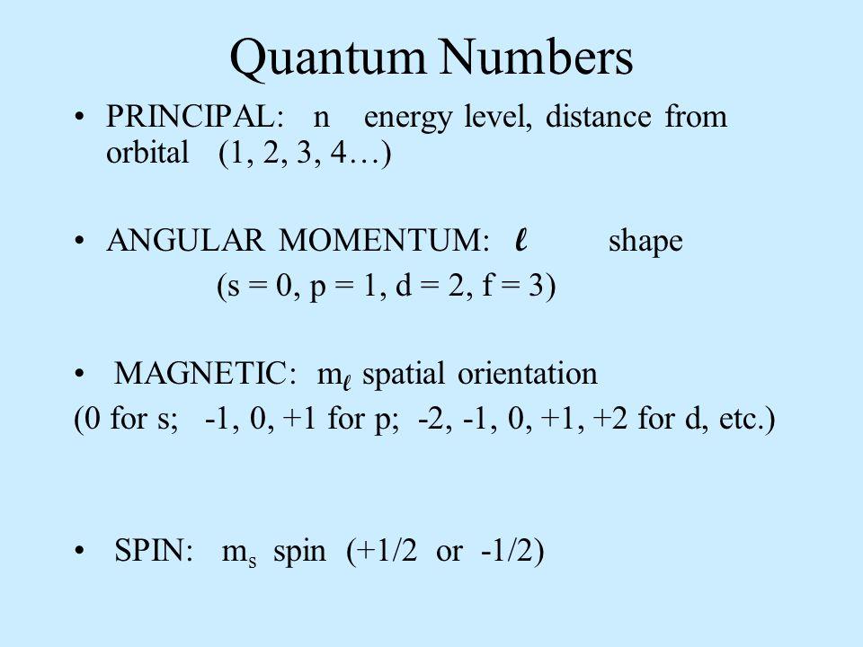 Quantum Numbers PRINCIPAL: n energy level, distance from orbital (1, 2, 3, 4…) ANGULAR MOMENTUM: l shape (s = 0, p = 1, d = 2, f = 3) MAGNETIC: m l sp