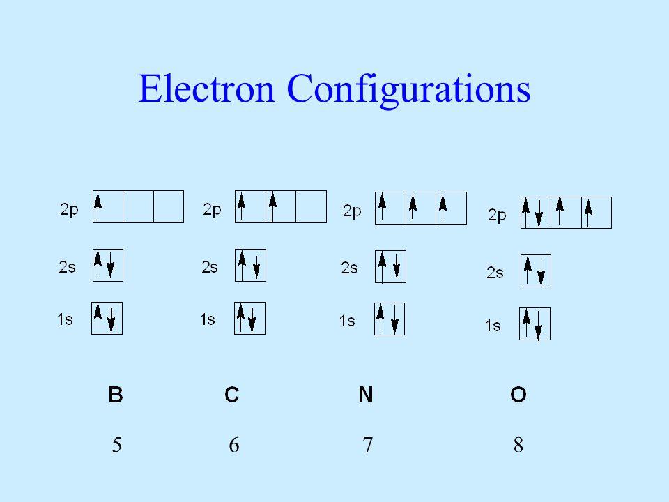 Electron Configurations 5 6 7 8