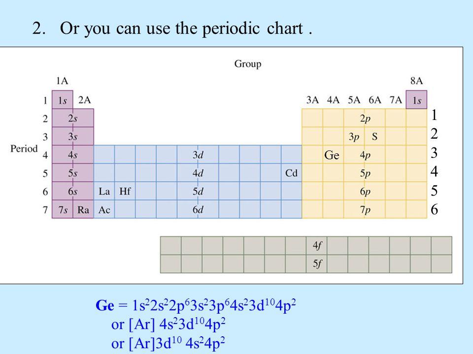 123456123456 Ge = 1s 2 2s 2 2p 6 3s 2 3p 6 4s 2 3d 10 4p 2 or [Ar] 4s 2 3d 10 4p 2 or [Ar]3d 10 4s 2 4p 2 Ge