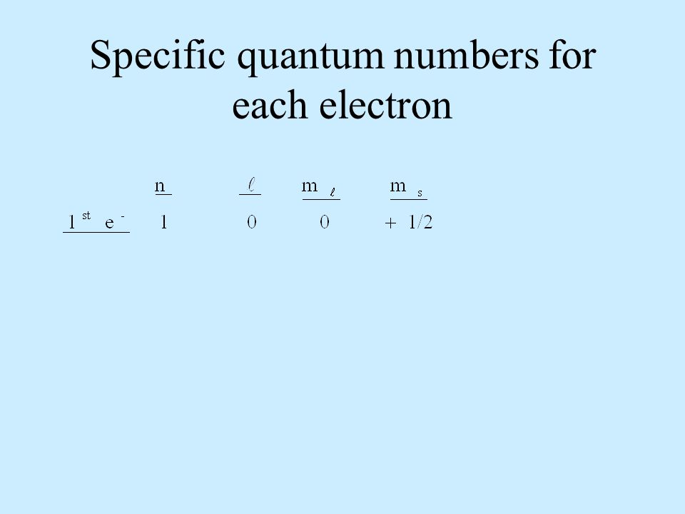Specific quantum numbers for each electron