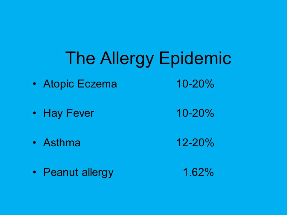The Allergy Epidemic Atopic Eczema10-20% Hay Fever10-20% Asthma12-20% Peanut allergy 1.62%
