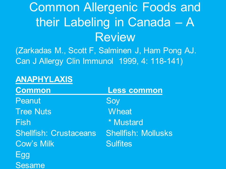 Common Allergenic Foods and their Labeling in Canada – A Review (Zarkadas M., Scott F, Salminen J, Ham Pong AJ. Can J Allergy Clin Immunol 1999, 4: 11