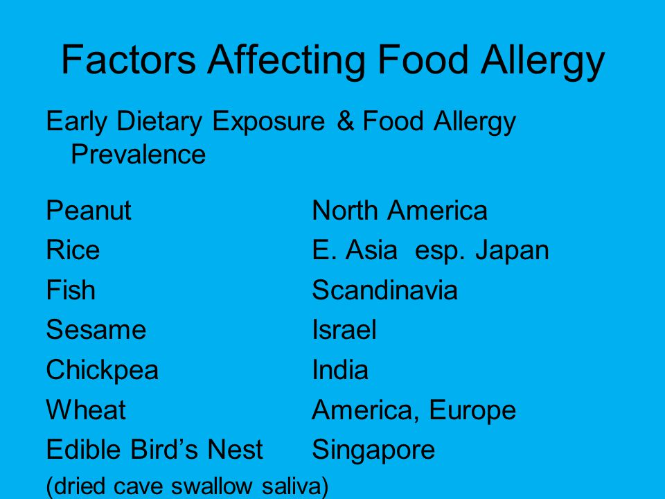 Factors Affecting Food Allergy Early Dietary Exposure & Food Allergy Prevalence PeanutNorth America RiceE.