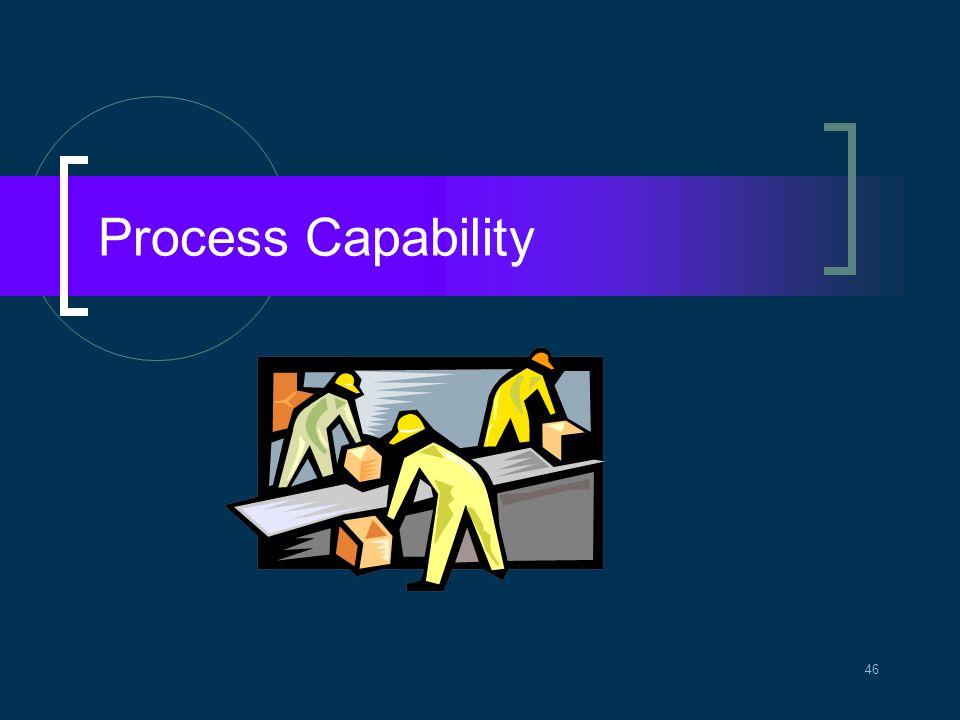 Process Capability 46