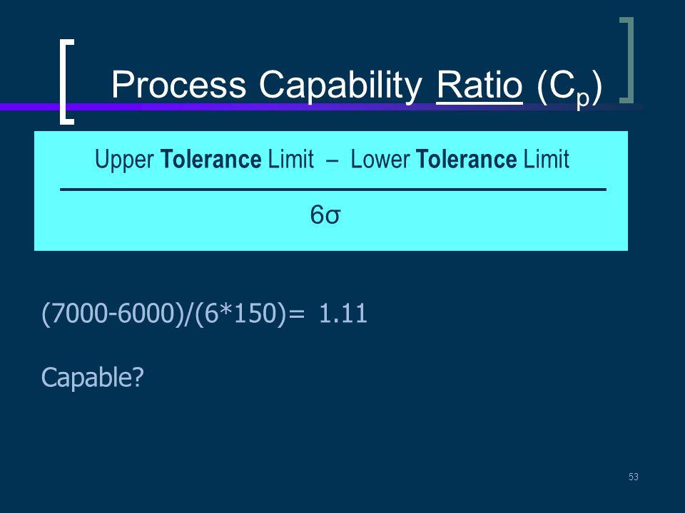 Process Capability Ratio (C p ) Upper Tolerance Limit – Lower Tolerance Limit 6σ6σ (7000-6000)/(6*150)= 1.11 Capable? 53