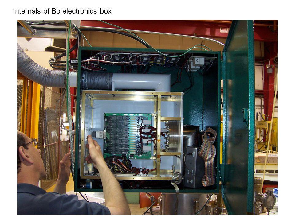 Internals of Bo electronics box