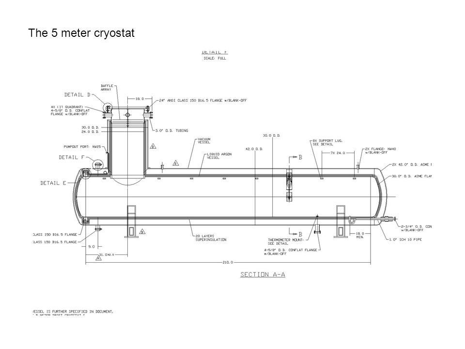 The 5 meter cryostat