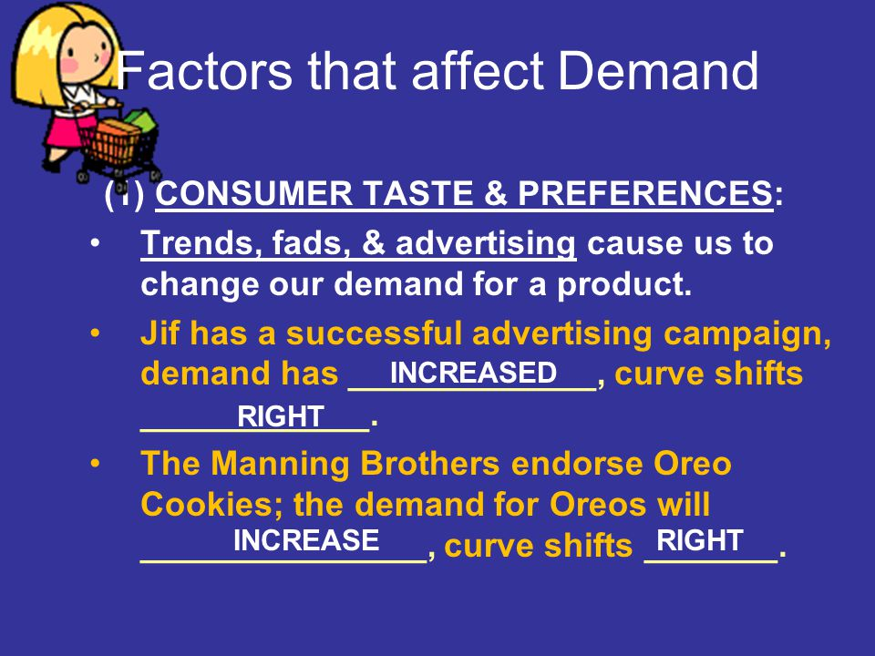 (1) CONSUMER TASTE & PREFERENCES: Trends, fads, & advertising cause us to change our demand for a product. Jif has a successful advertising campaign,