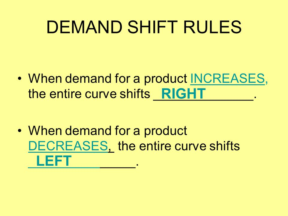 Demand Scenarios For each of the following scenarios you will have to explain what will happen to demand and also illustrate a graph that shows what happened to demand.