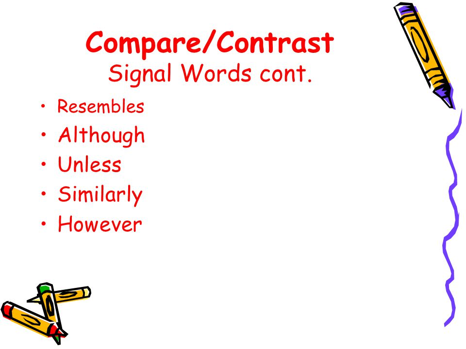 Compare/Contrast Signal Words Different from Same as Alike Like Similar to Unlike But As well as Yet Either…or Not only…but Compared to In contrast While