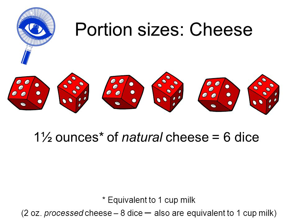 35 Portion sizes: Cheese 1½ ounces* of natural cheese = 6 dice * Equivalent to 1 cup milk (2 oz. processed cheese – 8 dice – also are equivalent to 1