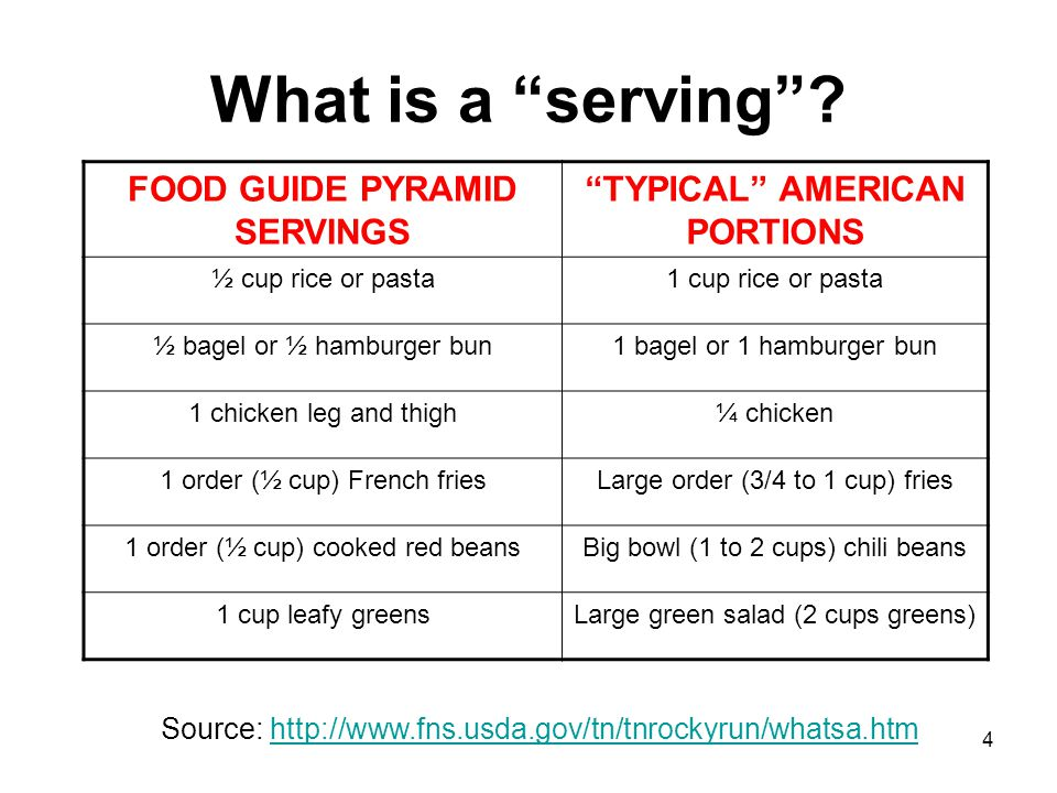 """4 What is a """"serving""""? Source: http://www.fns.usda.gov/tn/tnrockyrun/whatsa.htmhttp://www.fns.usda.gov/tn/tnrockyrun/whatsa.htm FOOD GUIDE PYRAMID SER"""