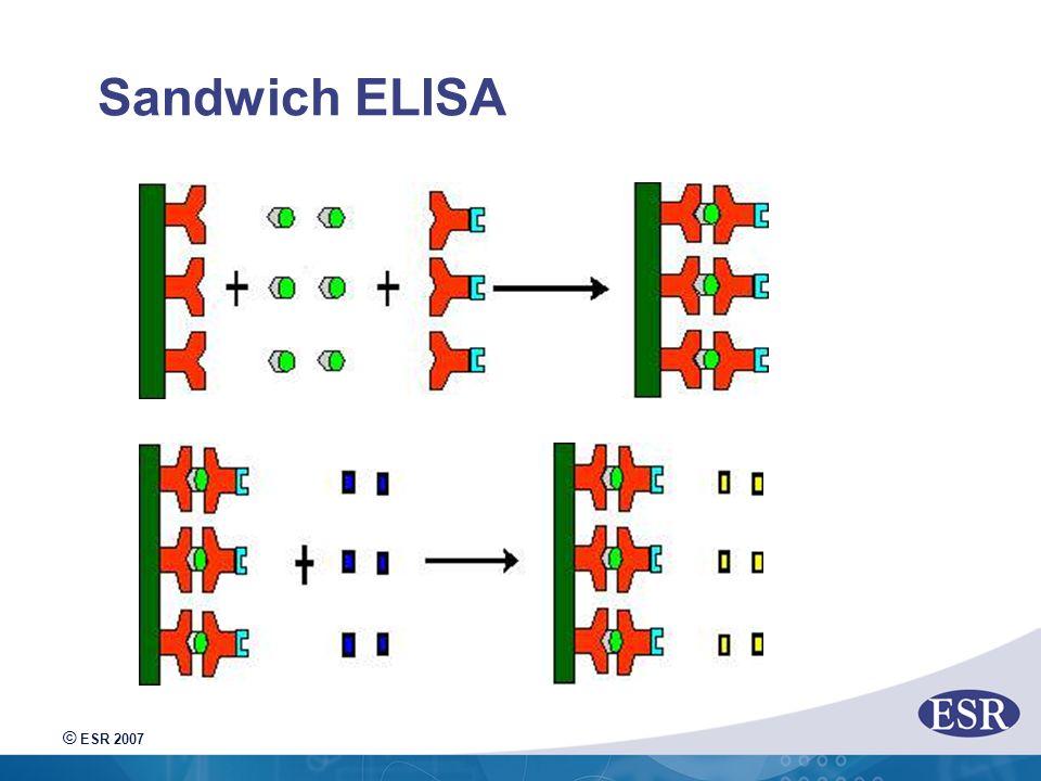 © ESR 2007 Sandwich ELISA
