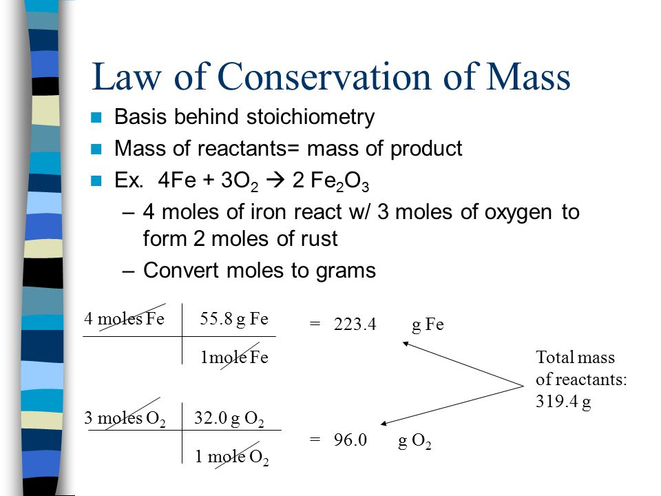 Law of Conservation of Mass Basis behind stoichiometry Mass of reactants= mass of product Ex.