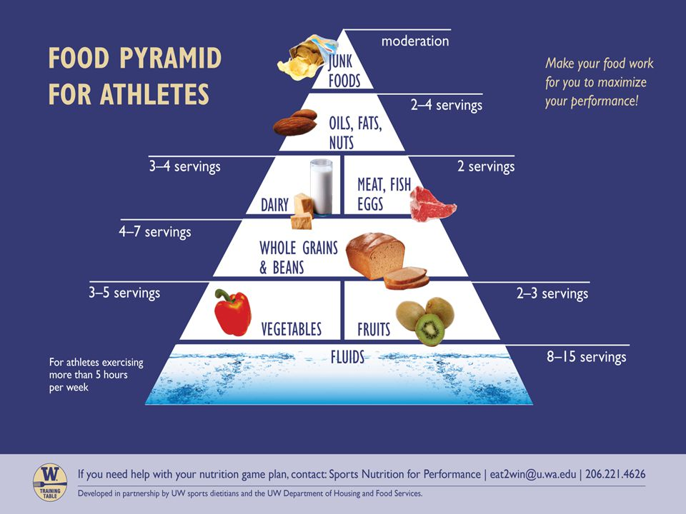 Top 5 Tips to Promote Healthy Eating 1. Allow student-athletes to see you eating healthy snacks 2.