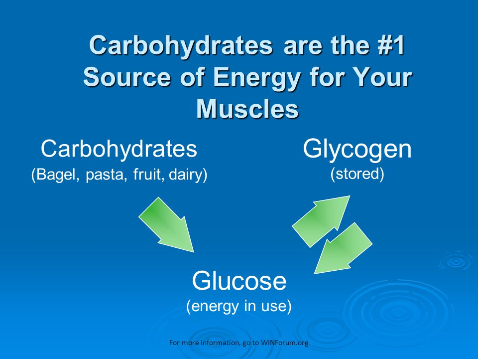 Carbs. The Truth (finally). For more information, go to WINForum.org
