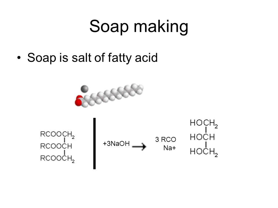 Soap making Soap is salt of fatty acid +3NaOH 3 RCOO- Na+ +