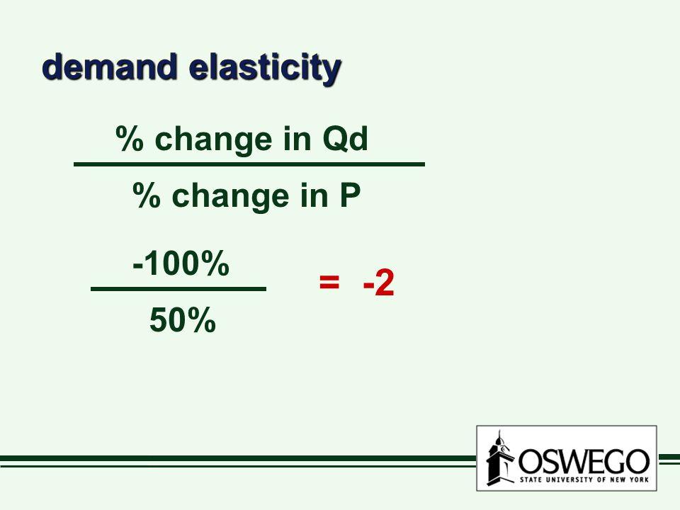 demand elasticity % change in Qd % change in P -100% 50% = -2